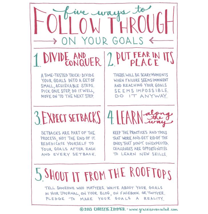 followthrough